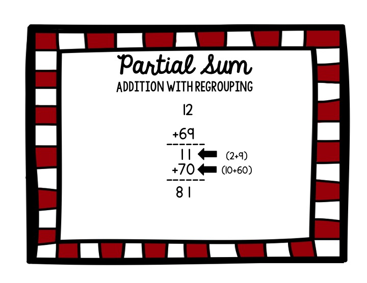 partial sums.mov - YouTube | Teaching with videos | Pinterest | Math